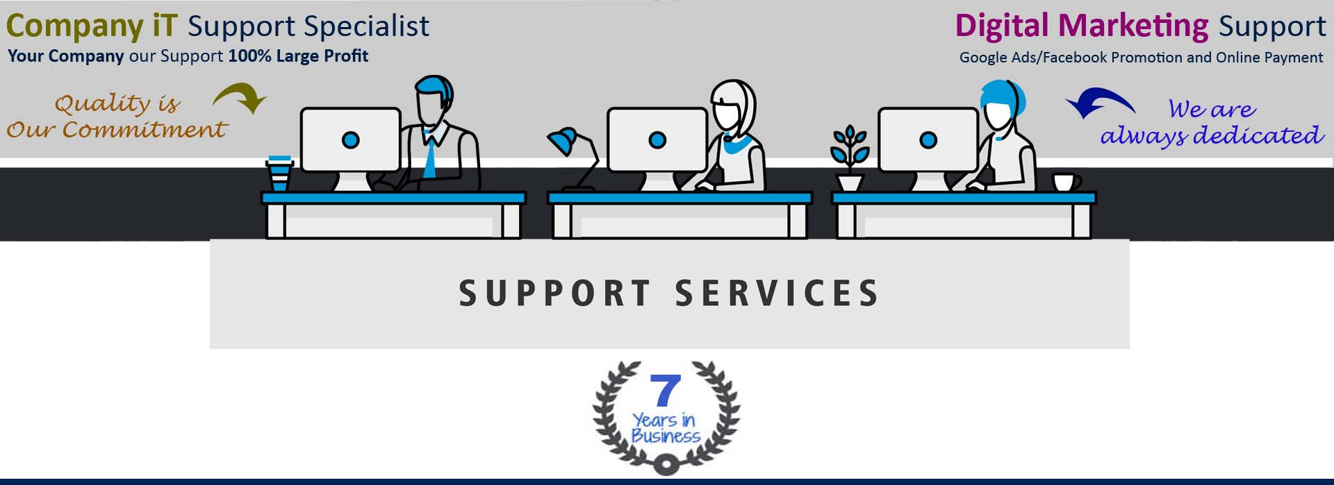 iT Support Banner