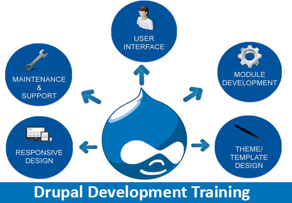 Drupal Development Training