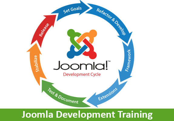 Joomla Development Training